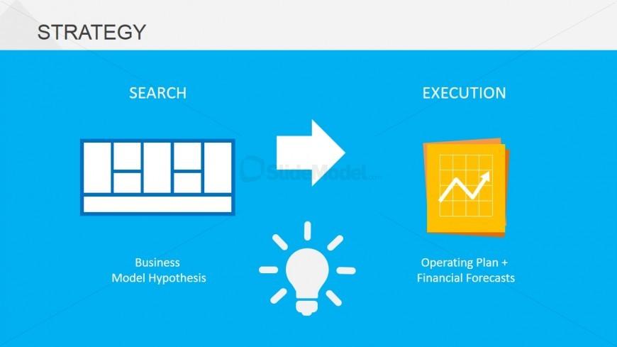 PowerPoint Slide of Startup Strategy Scheme
