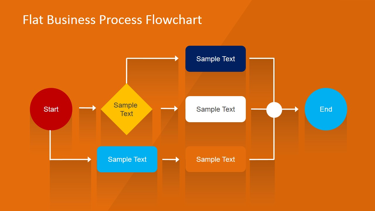 Flat Business Process Flowchart For PowerPoint  Process Flow Chart Examples Free