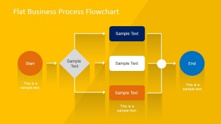 Process Flowchart PowerPoint Template