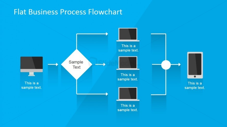Devices Flowchart Powerpoint Slide Design Slidemodel