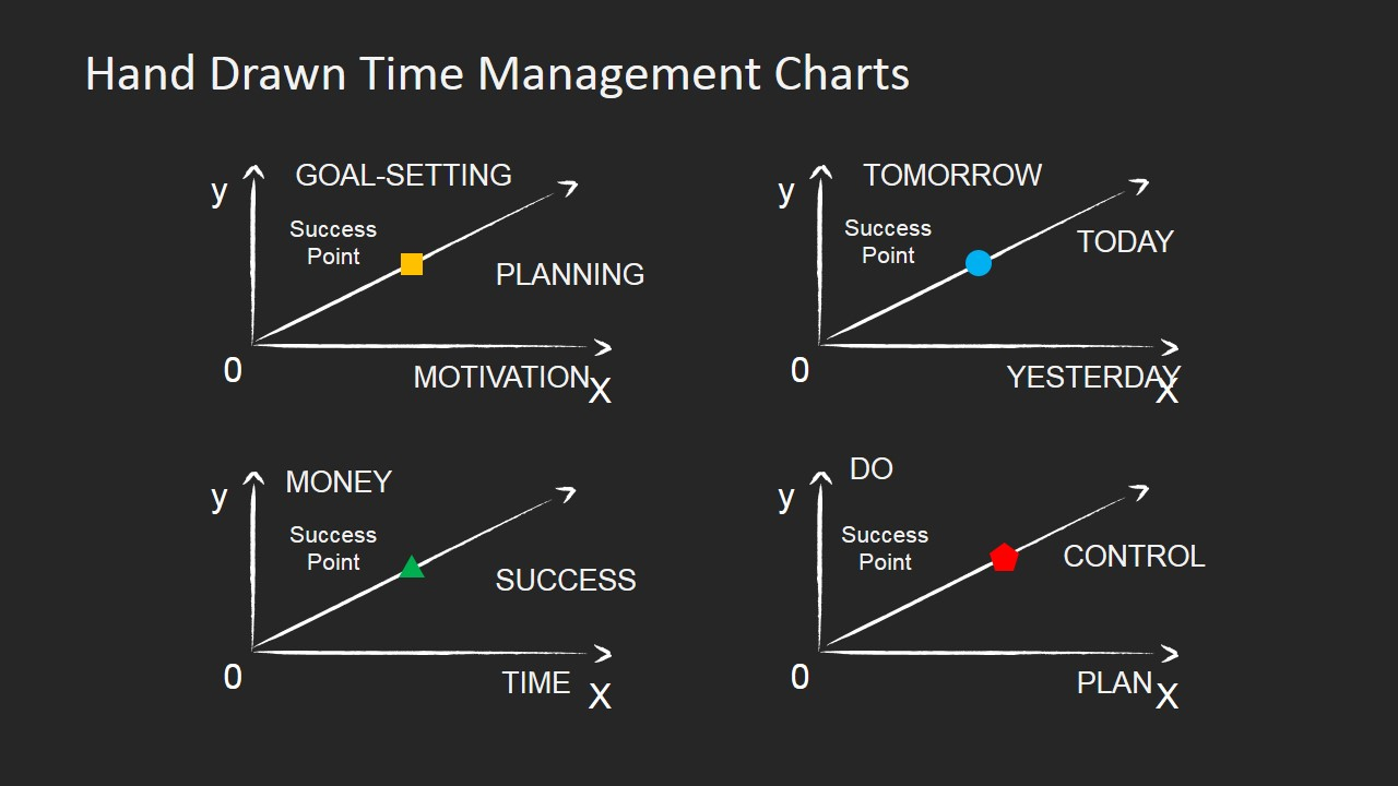 hand drawn time management powerpoint charts