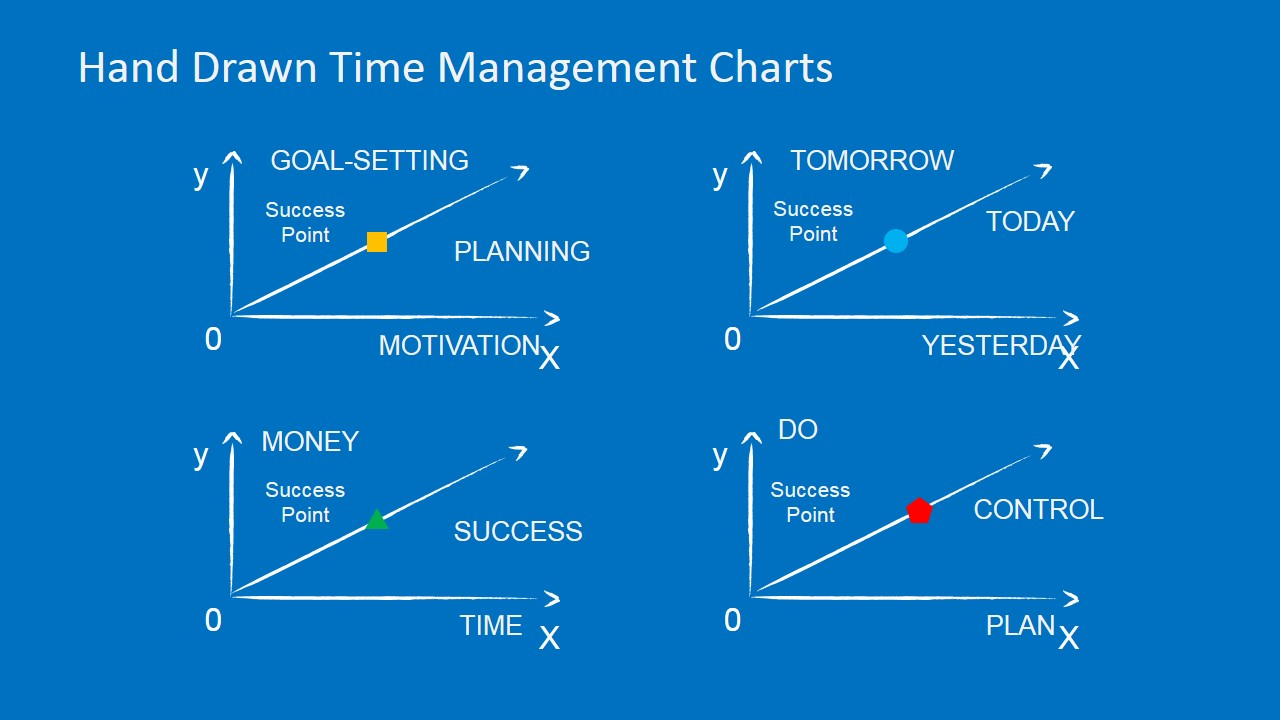 Time Management Chart X