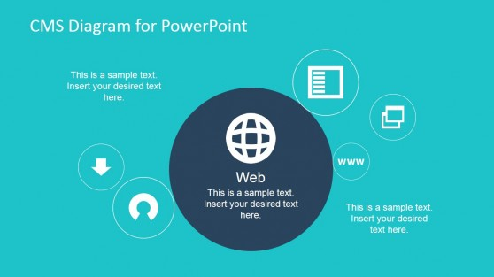 CMS in the Web PowerPoint Presentation
