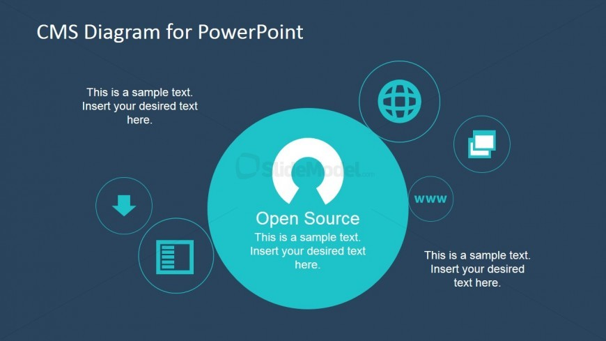 PowerPoint Template for CMS Open source