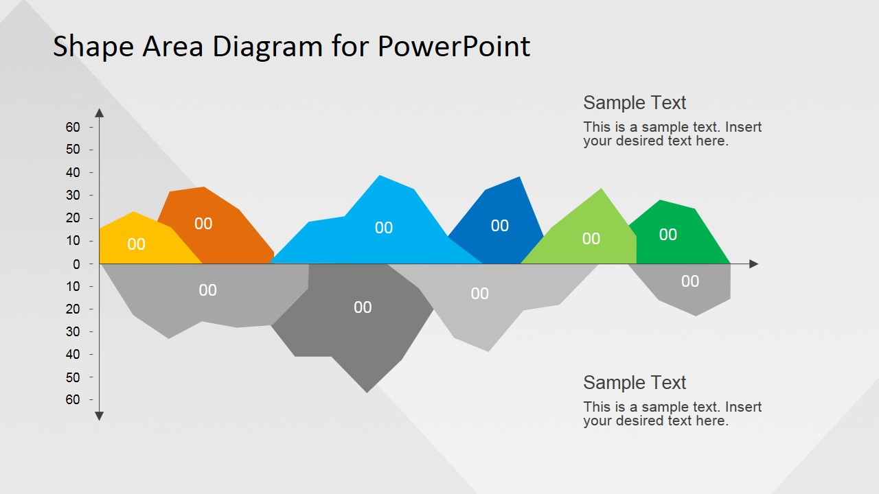 how to add shape on chart on powerpoint