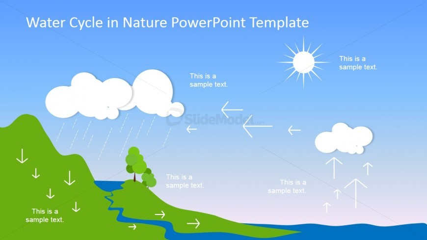 PowerPoint Slide of Water Cycle Process