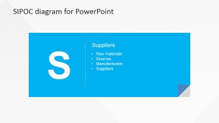 Supplier in a Business Process PowerPoint Slide