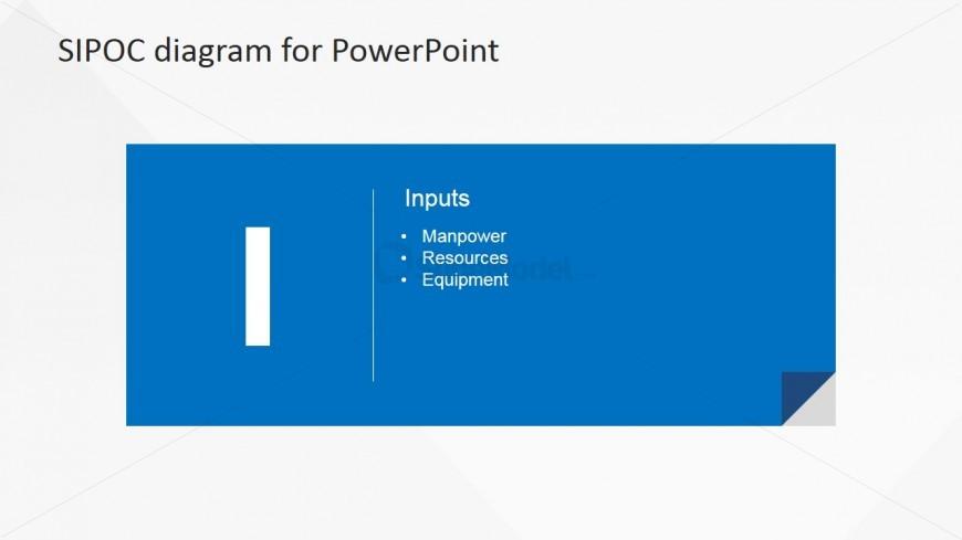 Business Input PowerPoint Presentation