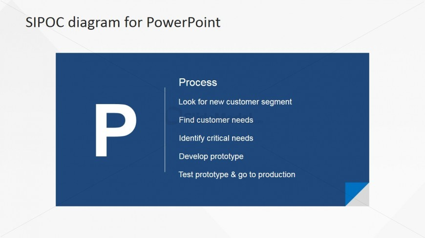 Sipoc process template process sipoc step powerpoint slide design slidemodel ccuart Image collections