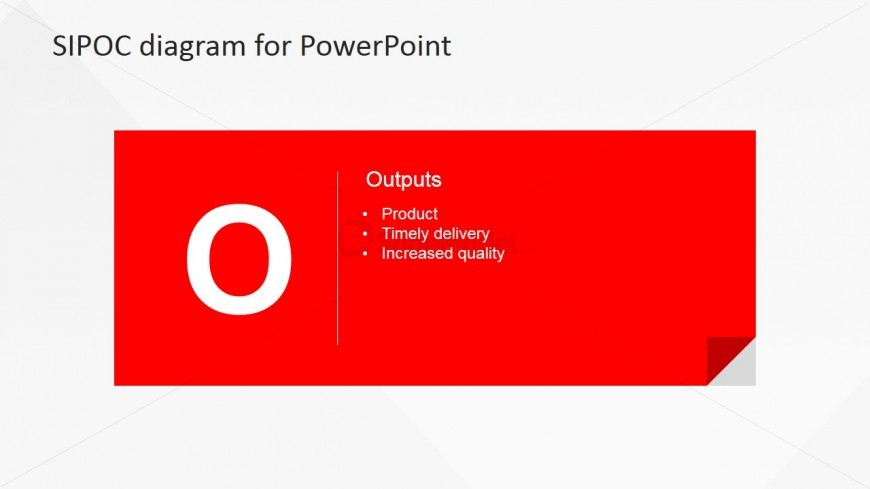 Manufacturing Output PowerPoint Presentation