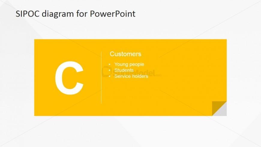 customer powerpoint template .