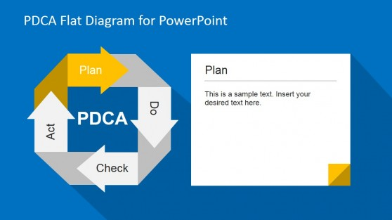 Planning Phase PDCA PowerPoint Diagram