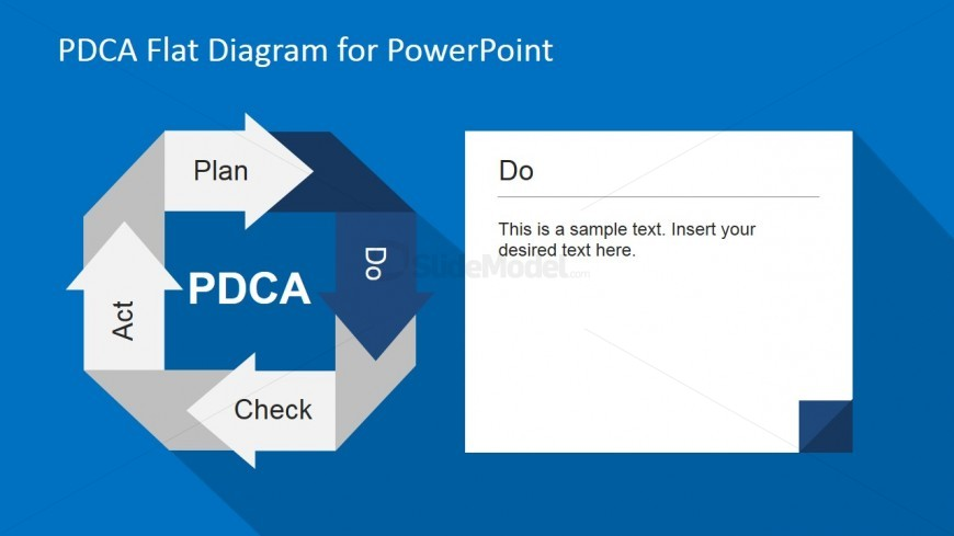 PDCA Cycle PowerPoint Do Slide