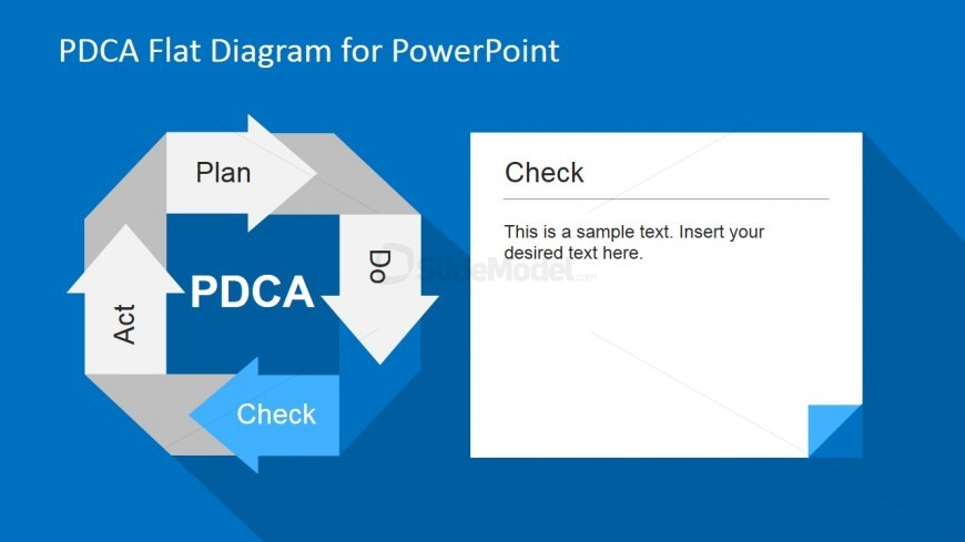 Deming Cycle Check Stage PowerPoint Diagram
