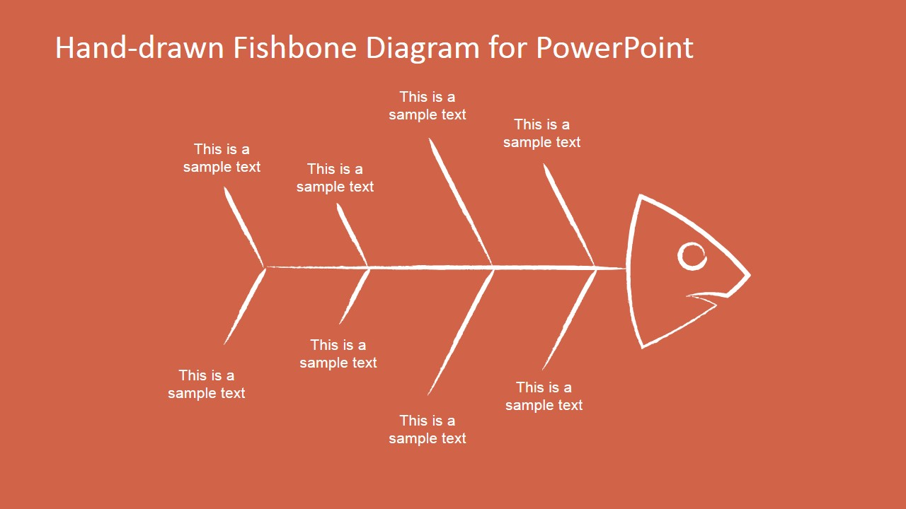 fishbone diagram templates for powerpointfishbone diagram template