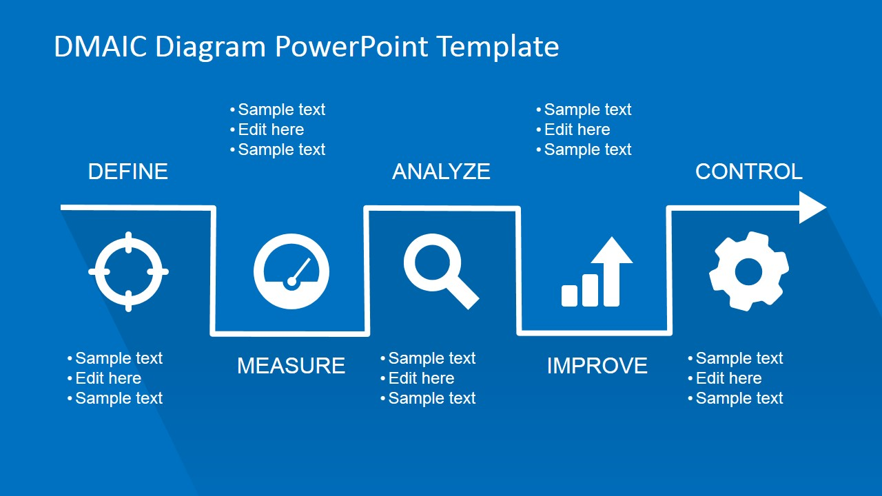 Flat Dmaic Powerpoint Template Slidemodel Process Flow Diagram Ppt For