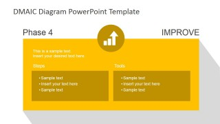 DMAIC Improve Slide Design for PowerPoint