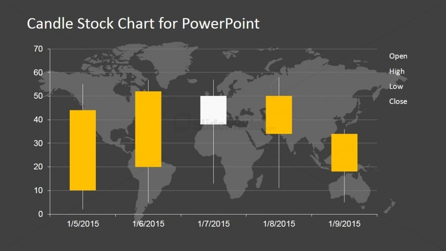 Candle Chart for PowerPoint Dark Background