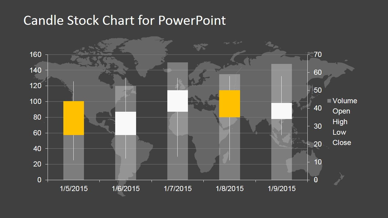 candle stock chart for powerpoint
