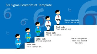 Six Sigma Levels PowerPoint Presentation