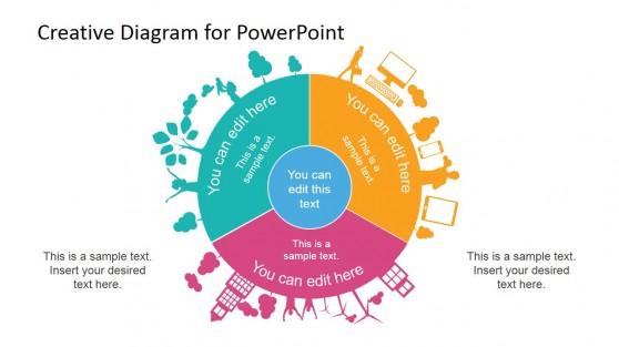 Social science powerpoint templates circular creative diagram template for powerpoint toneelgroepblik Choice Image