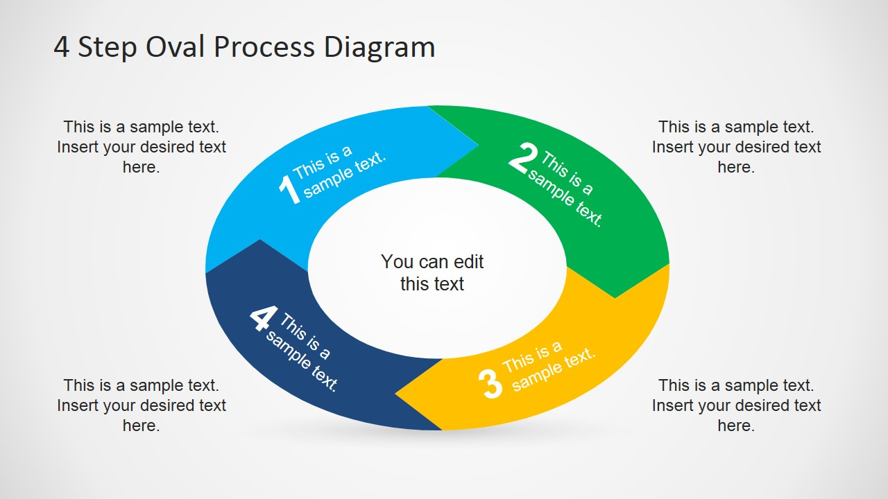 4 Step Oval Process Diagram Template for PowerPoint - SlideModel