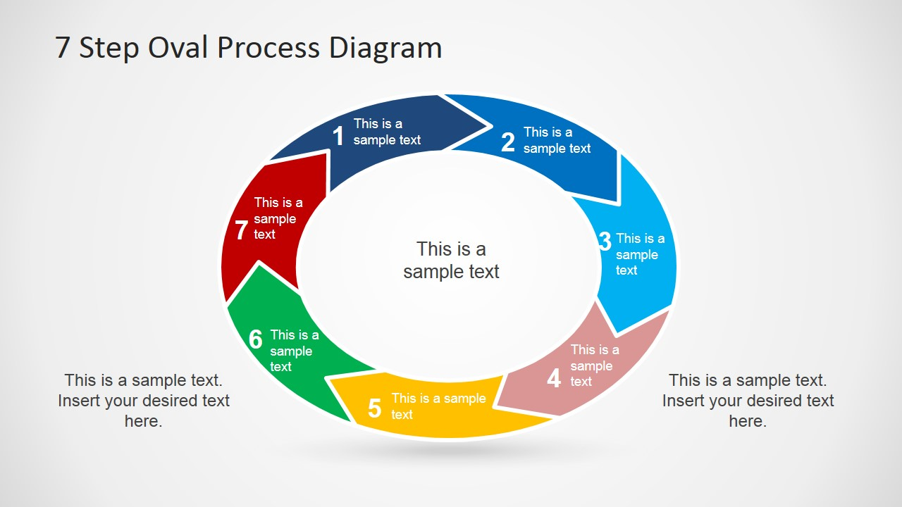 Step Oval Process Diagram Template For PowerPoint SlideModel - Process steps template