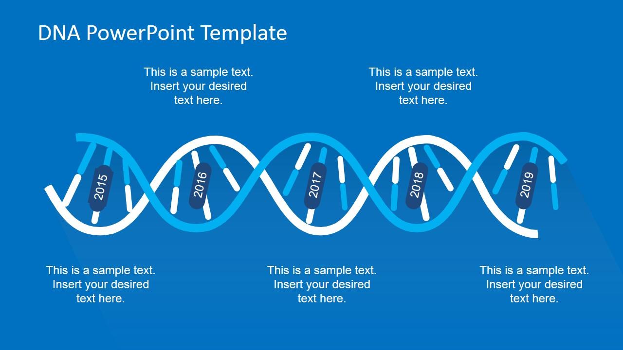 DNA Strands PowerPoint Template - SlideModel