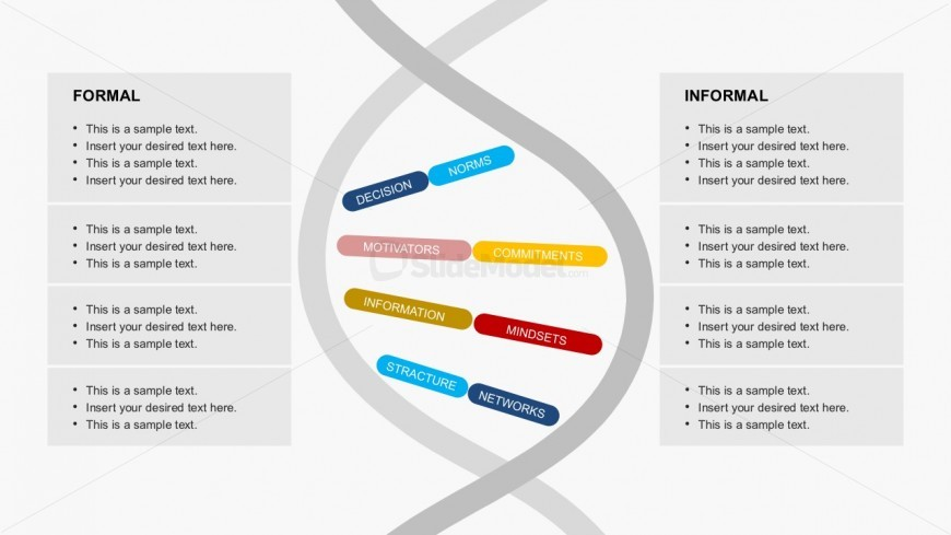 Organization dna genetic code traits slidemodel for Powerpoint theme vs template