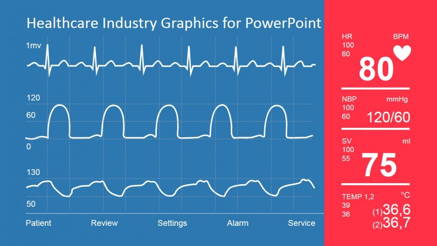 PowerPoint Vital Signs Monitor Scene