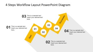 4 Step Jane Cartoon Growth Projection Layout Diagram