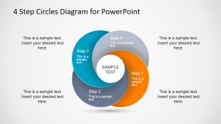 Four Color Steps Circular Diagram for PowerPoint
