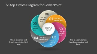 PowerPoint Shapes forming a Circular Diagram