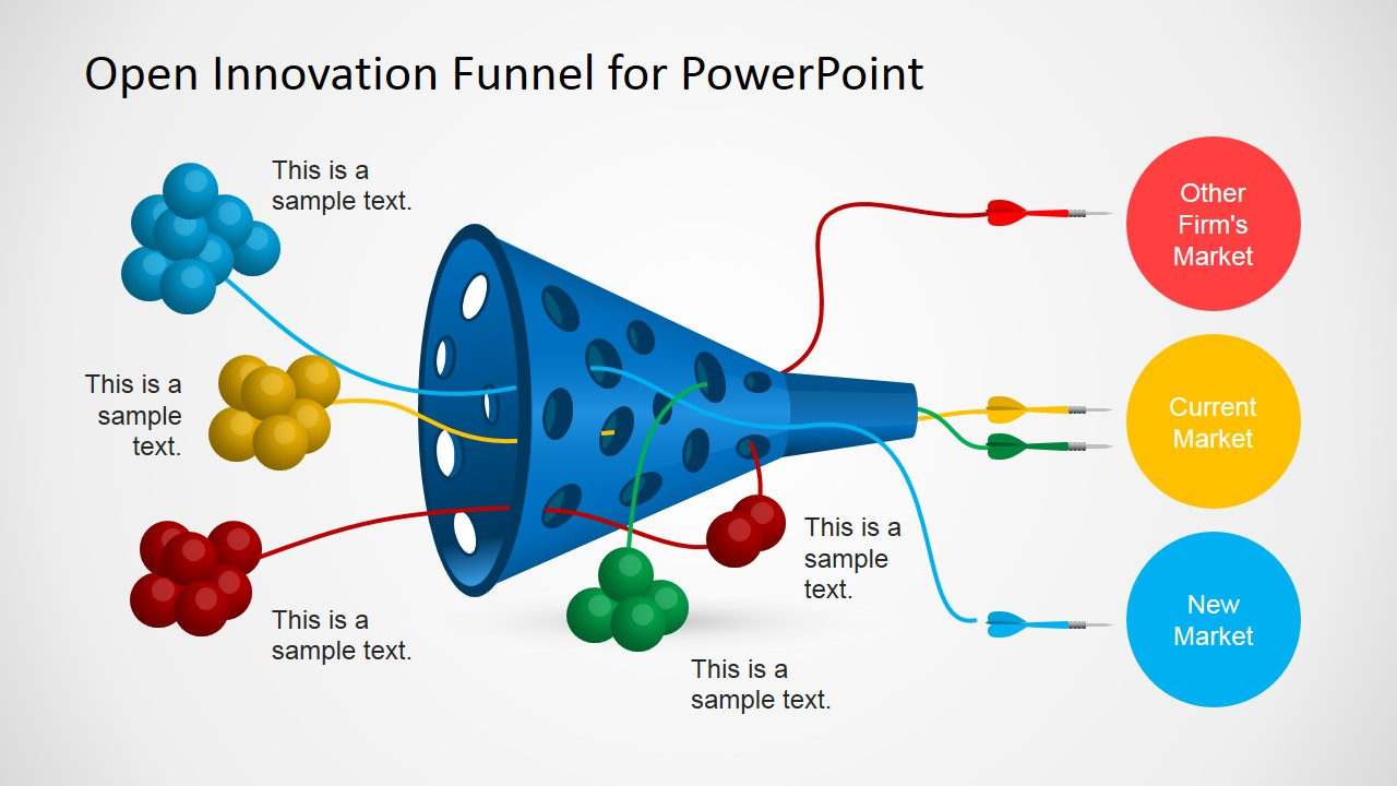 open innovation powerpoint templates