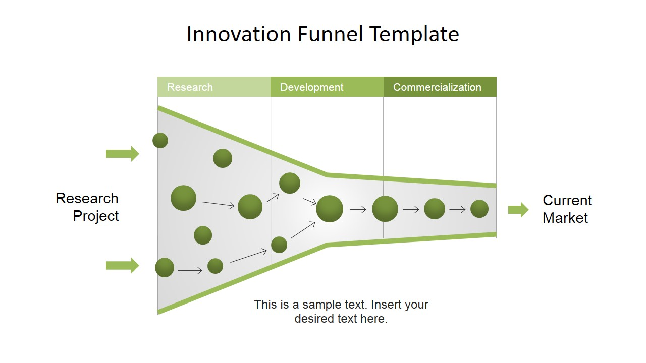 innovation funnel diagram template for powerpoint slidemodel process flow diagram in ppap process flow diagram in ppap process flow diagram in ppap process flow diagram in ppap