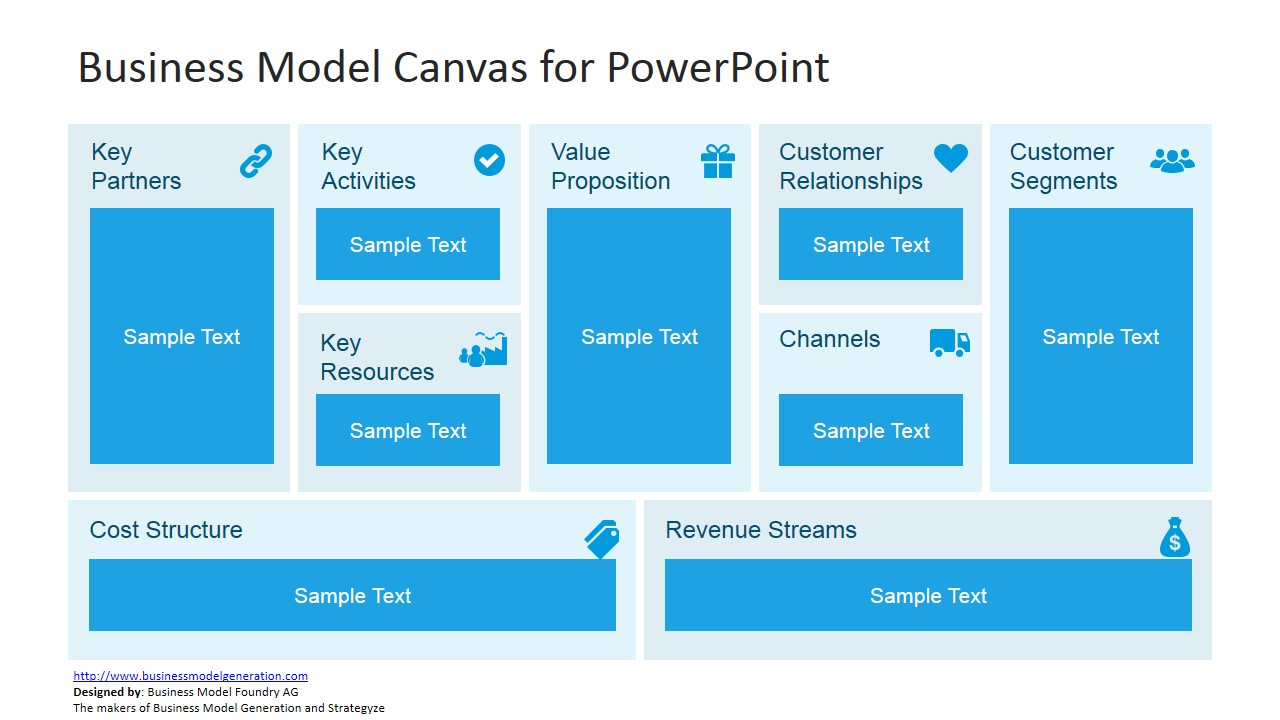 Editable Business Model Canvas for PowerPoint - SlideModel