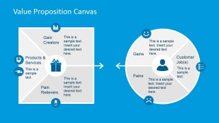 PowerPoint Value Map Diagram Gain Creators