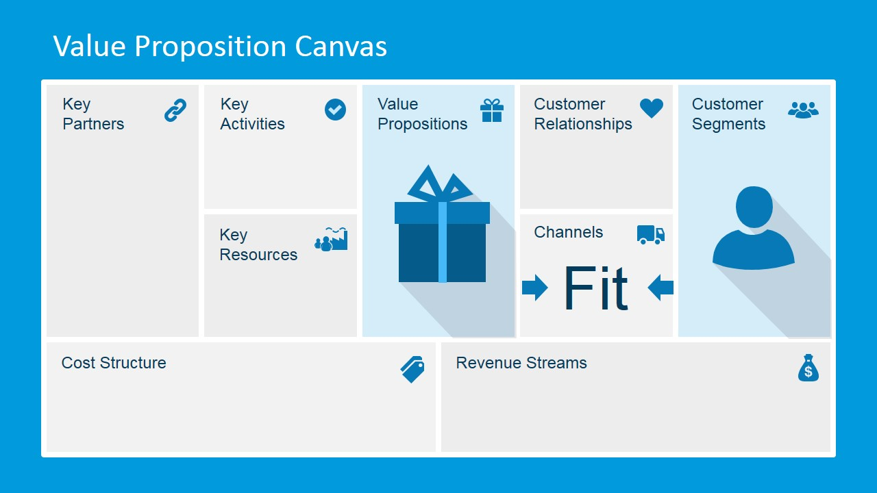 Value proposition canvas powerpoint template slidemodel business model canvas value proposition and customer segments value proposition design powerpoint diagram flashek Images