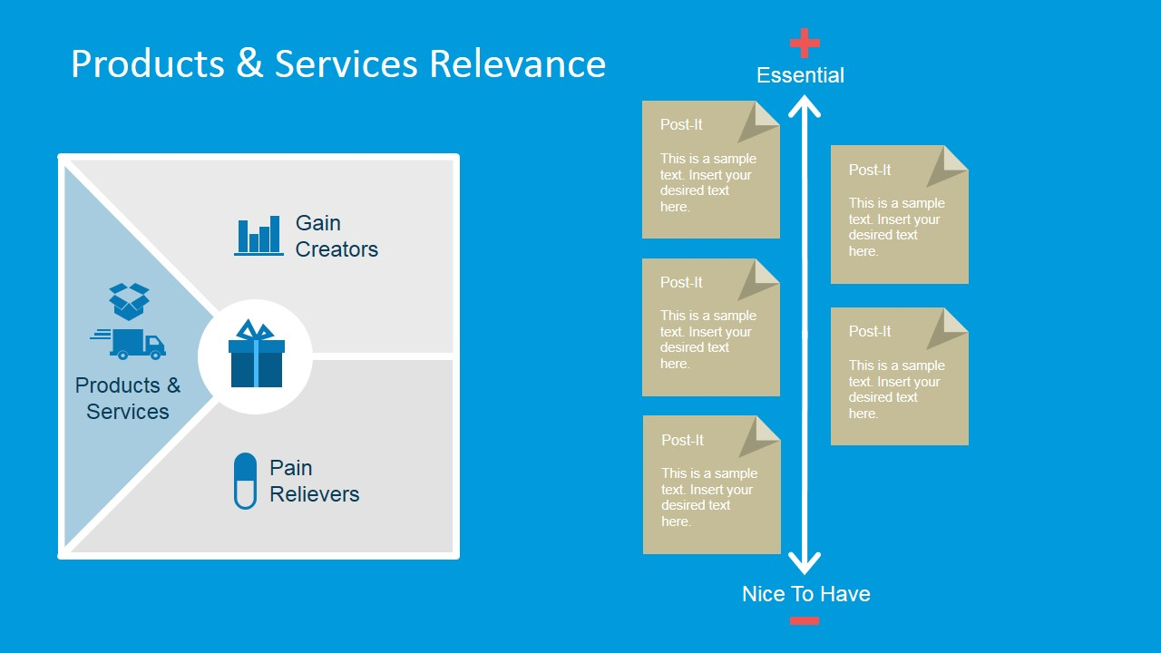 PowerPoint Slide to evaluate Products and Services Relevance