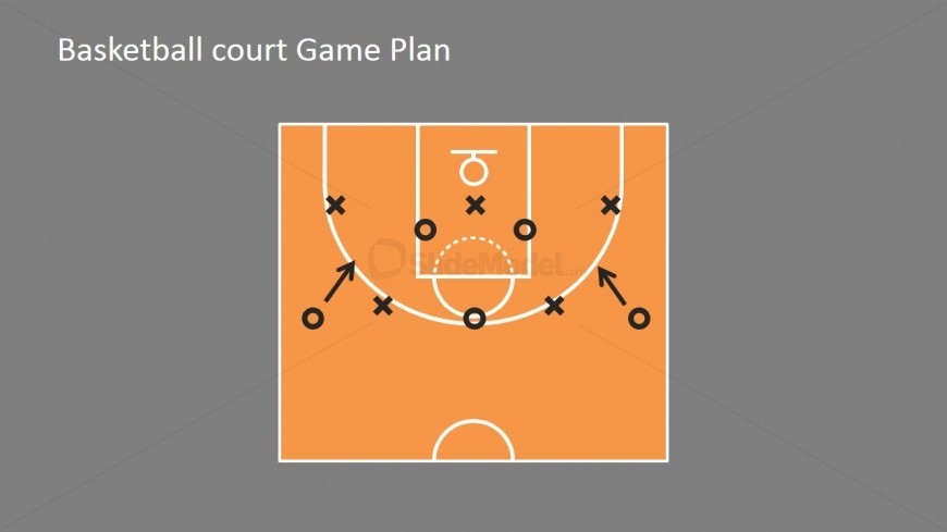 Achieving business goals through basketball discipline for Basketball court plan