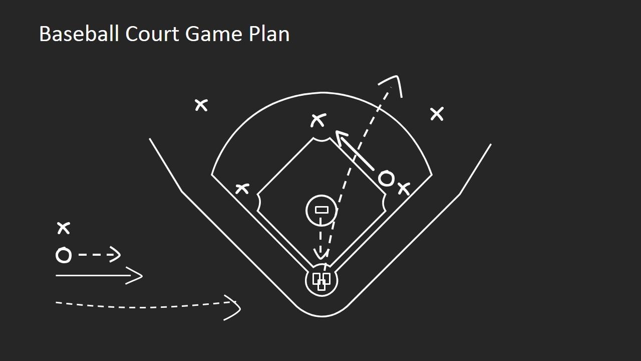 Baseball Court Game Plan PowerPoint Template - SlideModel