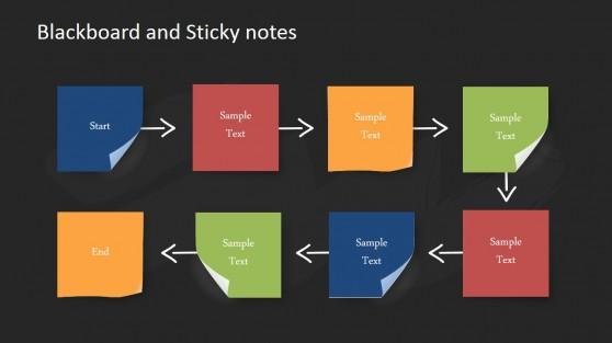Agile Software Development Benefits