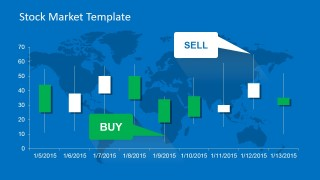 Candlestick Chart with Buy and Sell Labels