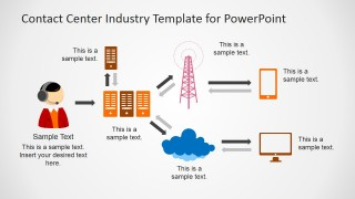 PowerPoint Template for Cont Center Infrastructure