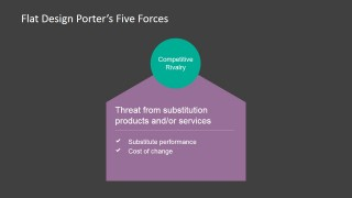 Porters 5 Forces PowerPoint Diagram Threat from Substitution
