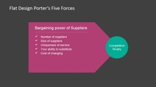 PowerPoint 5 Forces of Porter Bargaining Power of Suppliers