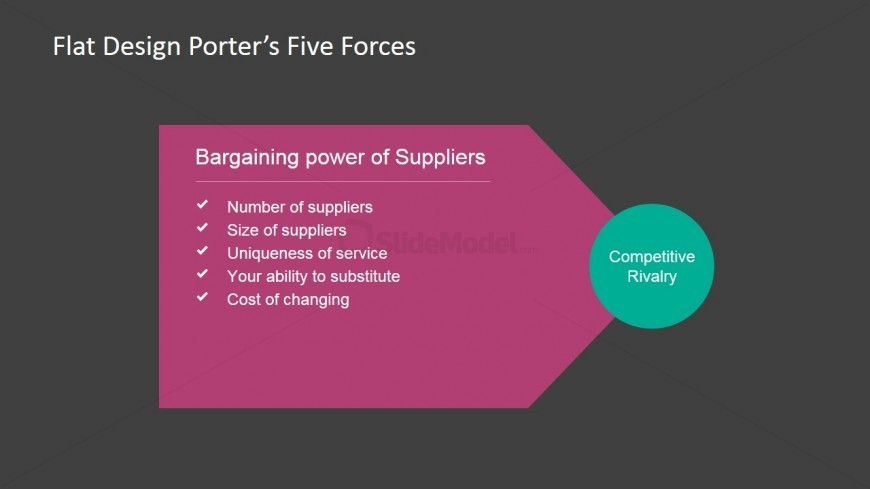 how good is the bargaining power of suppliers for a cafe The bargaining power of buyers is an important but needs to find a good deal to convince which will reduce walmart's power over those suppliers.
