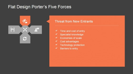 Threat from New Entrants PowerPoint Diagram