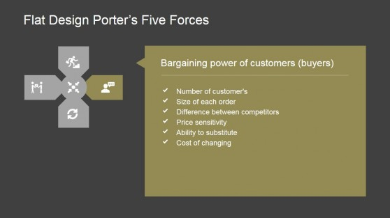 Bargaining Power of Customers Porters PowerPoint Diagram