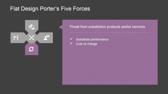 Threat from Substitution Products - Services PowerPoint Diagram